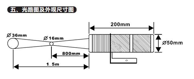 IR-LAS双激光瞄准型红外测温仪